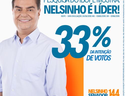 Duas pesquisas confirmam Nelsinho na liderança na corrida pelo Senado