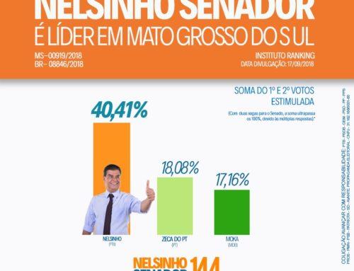 Nova pesquisa confirma liderança de Nelsinho na corrida ao Senado